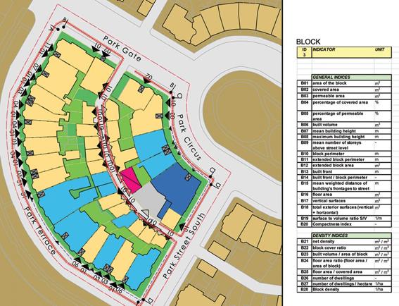 MScUD 2009-10: Block analysis and Local Urban Code (LUC).