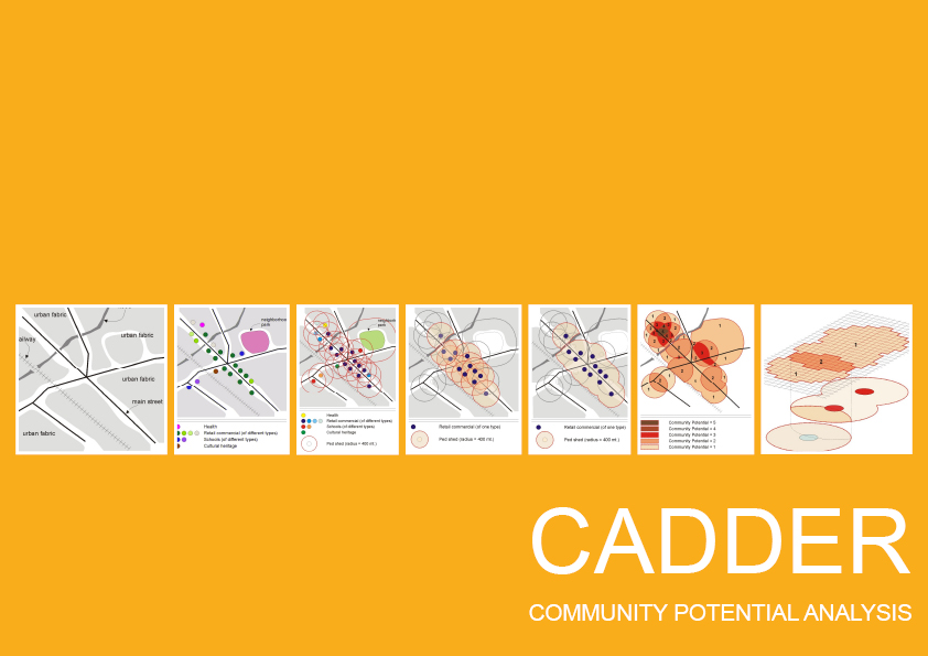 Community Potential Analysis in Cadder (Working Paper)