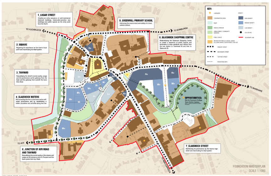 Town Centre Foundation Masterplan