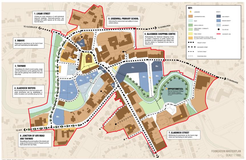 Town Centre Foundation Masterplan
