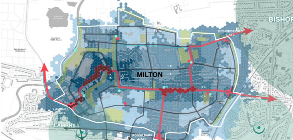 MILTON C3