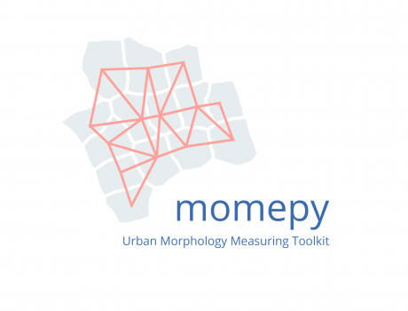 momepy: Urban Morphology Measuring Toolkit